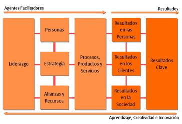 http://www.quned.es/mvg/archivos_publicos/conocimiento_fichas/96/20110512173209.png